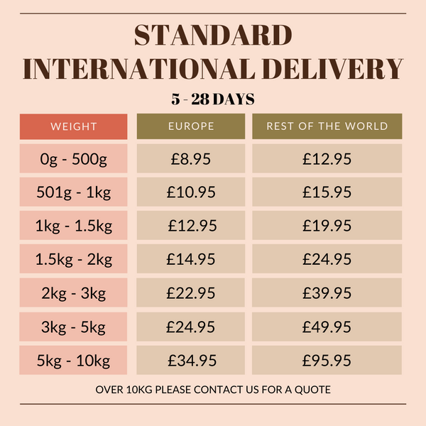 standard international delivery