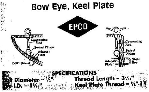 Bow Eye, Keel Plate