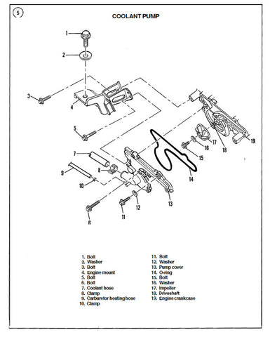 Full Service Manual for Yamaha Snowmobile 3 Cyclinder