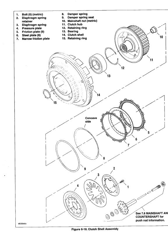 Full Service Manual for Harley-Davidson Motorcycle Dyna