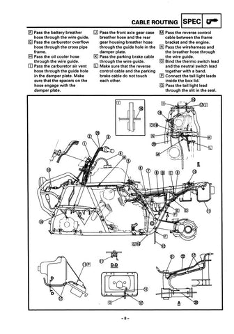 Full Service Manual for Yamaha ATV YFM350FX Wolverine