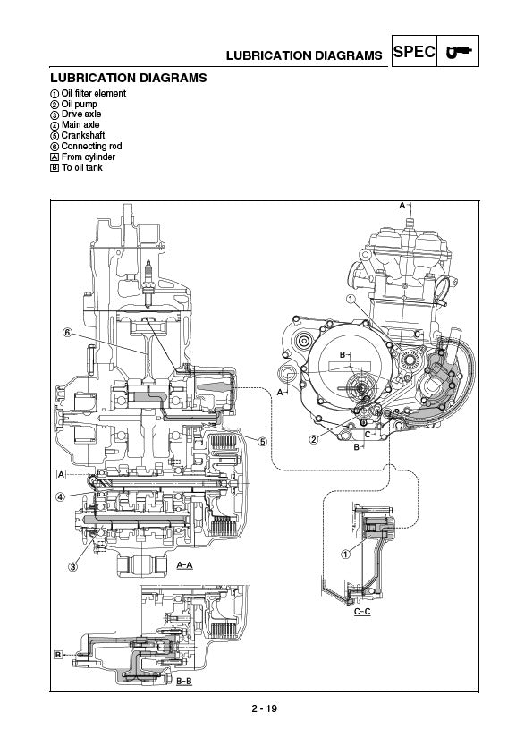 Full Service Manual for Yamaha Motocross YZ450FInstant