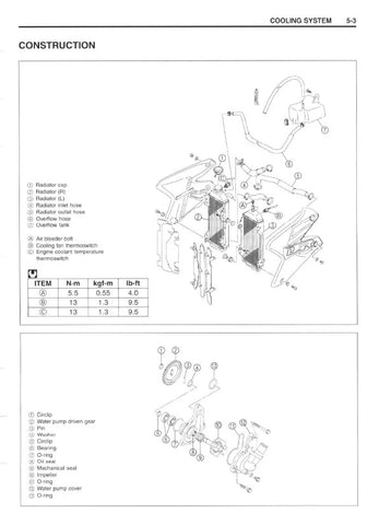 Full Service Manual for Suzuki Motocross DRZ400SInstant