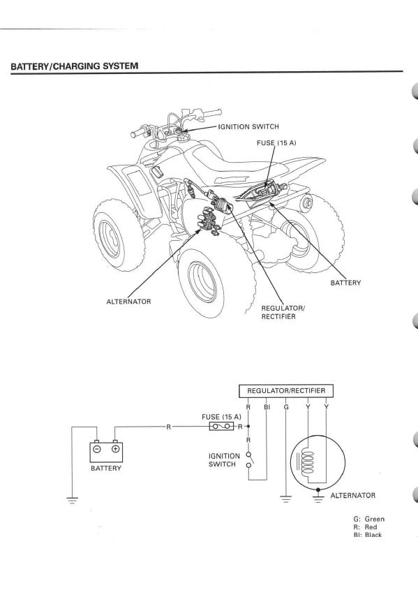 Full Service Manual for Honda ATV TRX250EX Years 2001 to