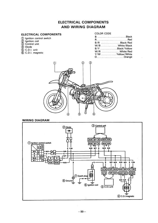Full Service Manual for Yamaha Motocross PW50Instant