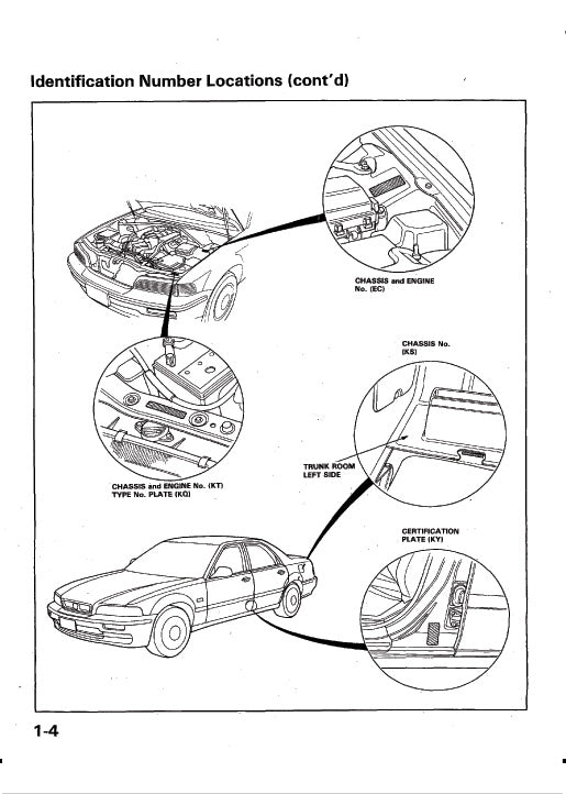Full Service Manual for Acura Automotive Legend Years 1991