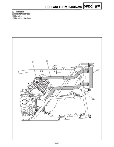 Service Manual & Microfiche for Yamaha ATV YFM660 Grizzly