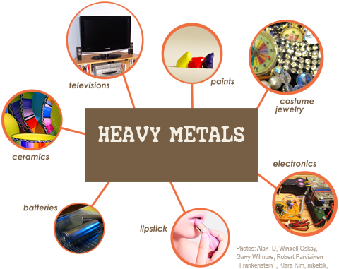 Cleanse to Help Heal Your Body- Pt 1. Heavy Metals