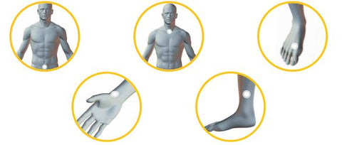 lifewave glutathione acupressure points for patches