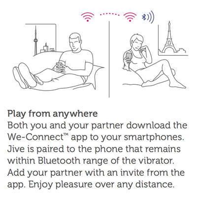 JIVE play from anywhere