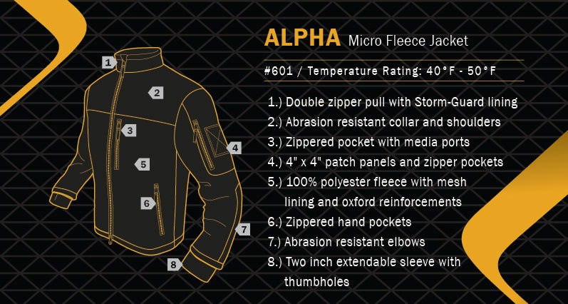 Condor Alpha Micro Fleece Jacket [SPECIAL ORDER]