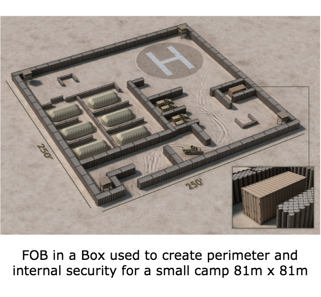 DefenCell FOB in a BOX