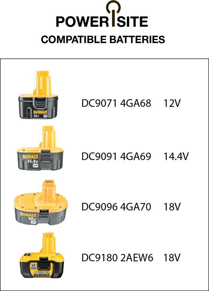 PoweriSite is compatible with all DeWalt batteries which have the upright post-style connector.