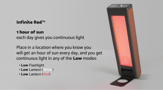 Red light specifications