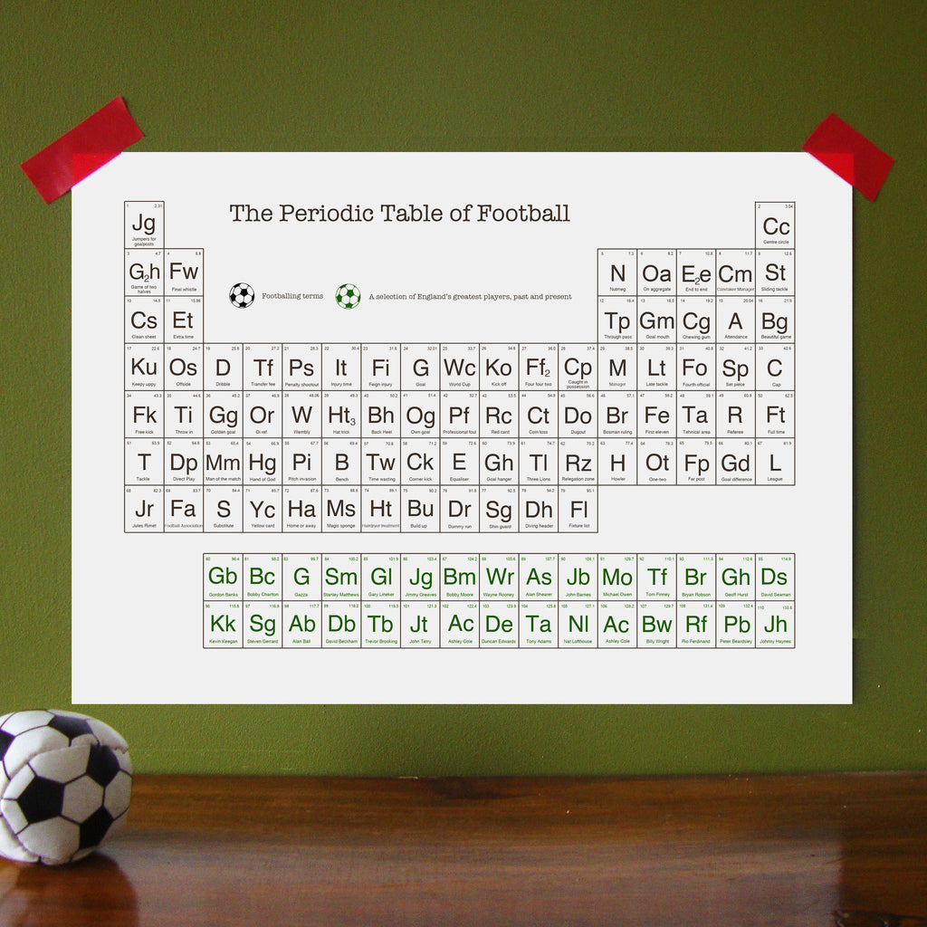 Periodic table of football print of life lemons periodic table of football gamestrikefo Image collections