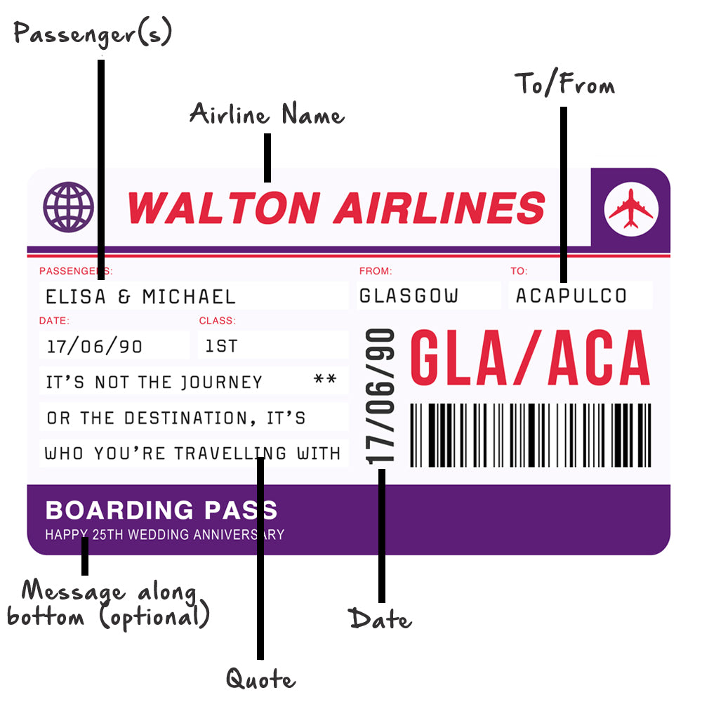 Personalised Wooden Boarding Pass Of Life Lemons