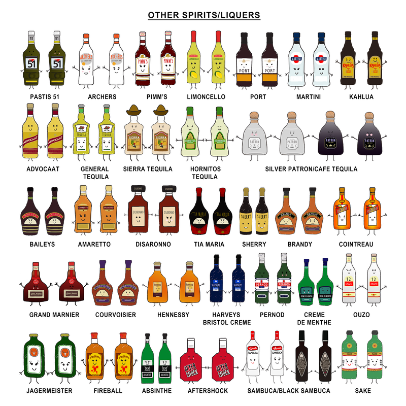 Personalised Drinks Family Print *DIGITAL DOWNLOAD*