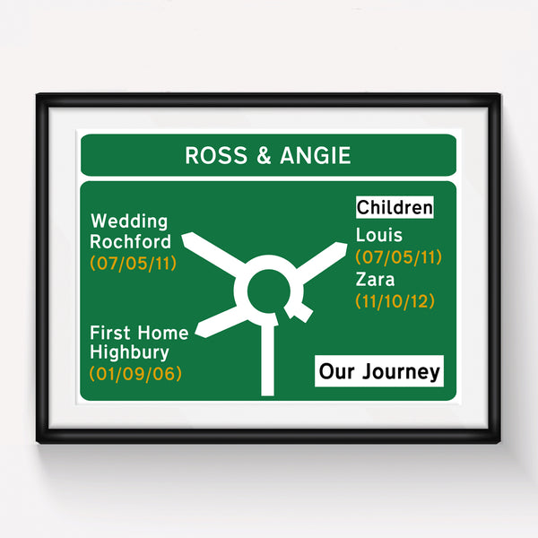 our journey personalised print