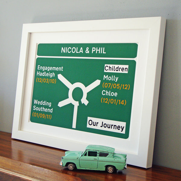 Personalised Road sign print for couple