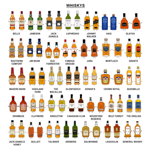 Personalised Birthday Drinks Print