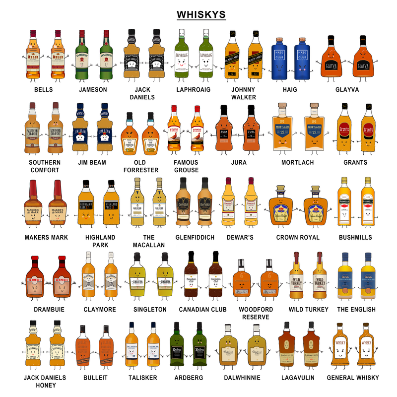 Personalised Friends as Drinks Print