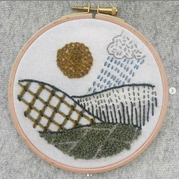 Fossdale Embroidery Kit
