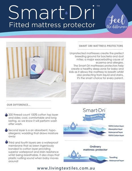 Living Textiles Smart Dri Fitted Mattress Protector - Standard Cot