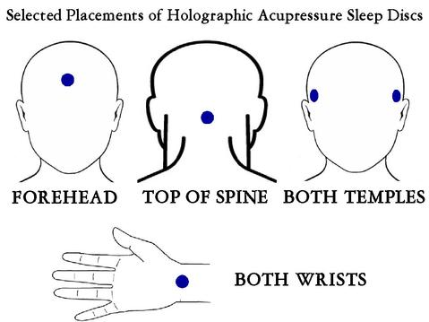 Holographic Acupressure Sleep Discs (35 Discs) - East Enterprises, Inc.