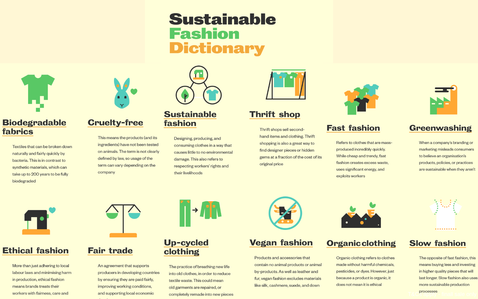 Sustainable Fashion Dictionary