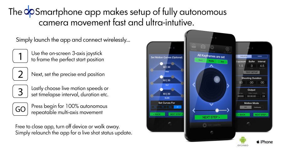 Dynamic Perception NMX Controller Smart Phone Controlled Funcitons