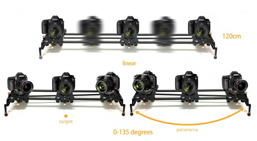 Wireless 3 Axis Sliders