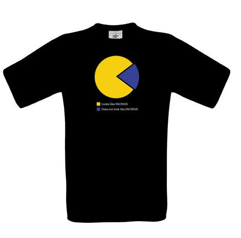 Pac Man T-Shirt
