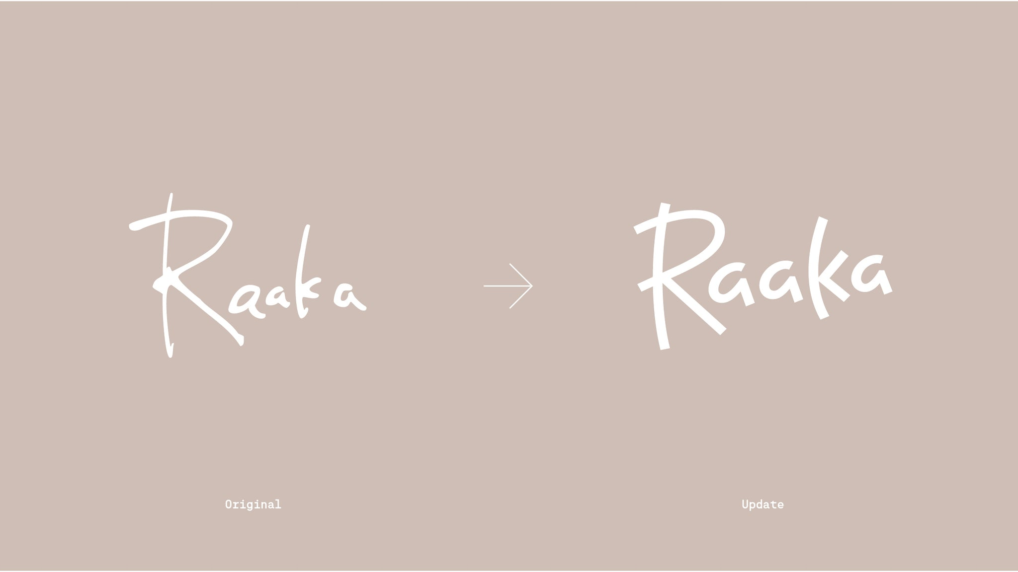 Raaka's logo evolution