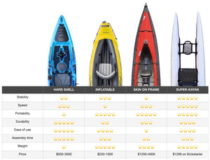 Super Kayak - Pre-order now