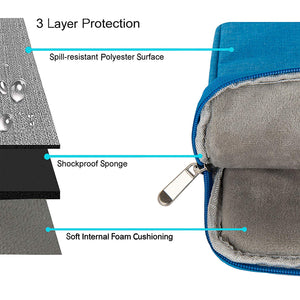 Macbook Case 5 in 1 Bundle - Paint Collection - Blue Mist with Sleeve, Keyboard Cover, Screen Protector and Webcam Cover