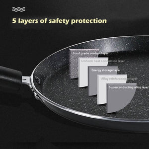 Stainless Steel Nonstick Frying Pans