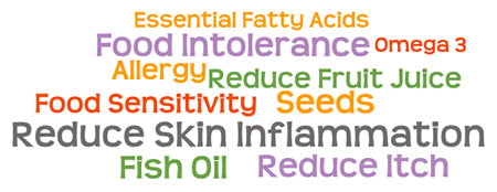 Nutritional Advice for Skin Flare Ups