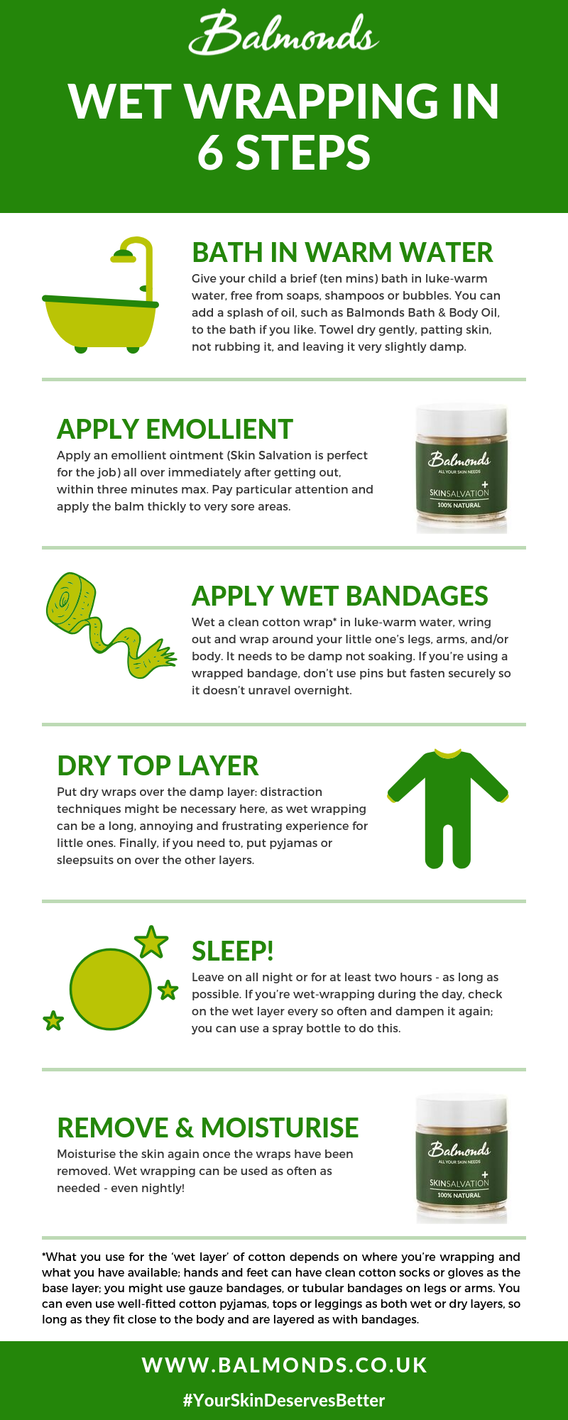 Wet Wrapping in 6 steps