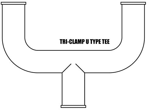 Hardware Factory Store Inc - 1.5 Inch Tri Clamp U-TEE - [variant_title]