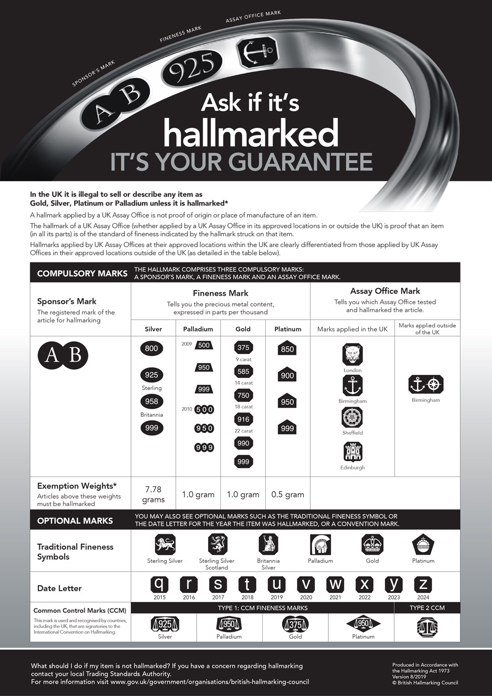 Hallmarking dealers notice