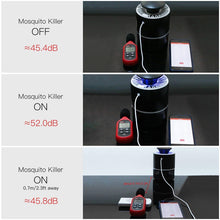 Load image into Gallery viewer, AICase Electric Mosquito Killer with Trap Lamp, Chemical-free USB Powered UV LED Light