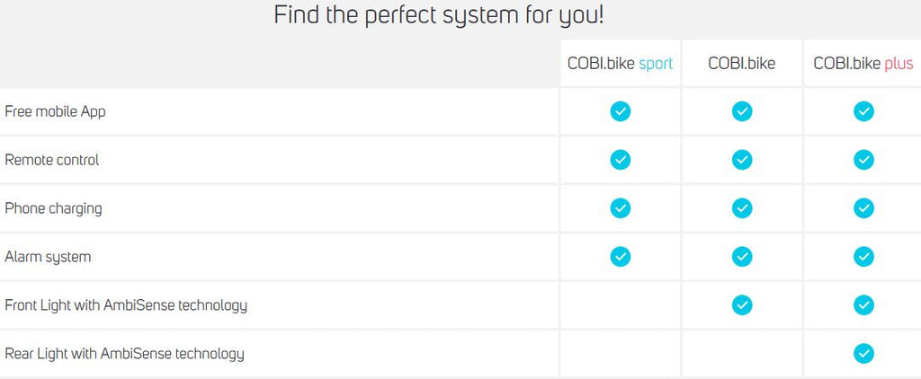 COBI Bike Options