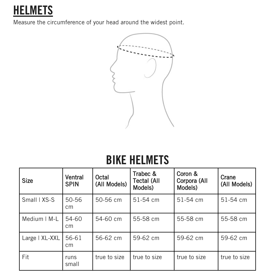 POC Helmet Sizes