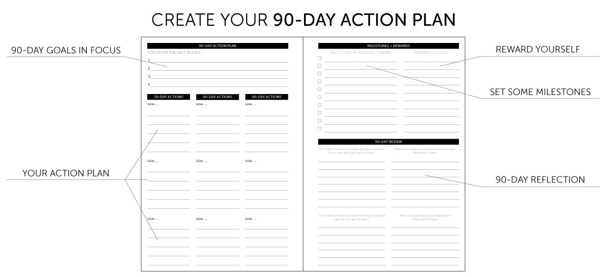 visionary journal action plan pages