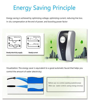 Power Electricity Saver (Save Up to 50% on Electricity Bills)