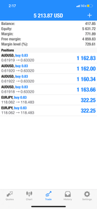 Live Forex Trade Signals Monthly Telegram Membership Plan - Money Trust Forex Signals