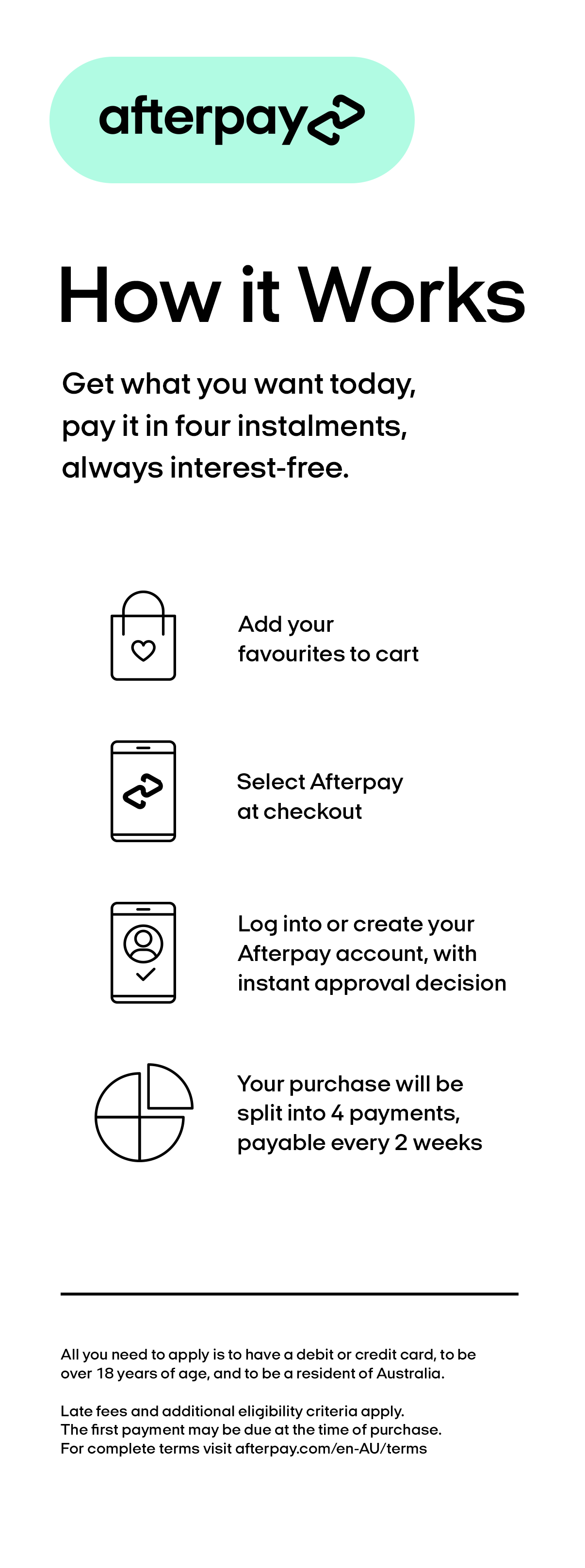 Afterpay get what you want today, pay it in four instalments, always interest-free.