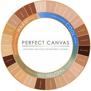PERFECT CANVAS BEST-SELLING BASICS KIt