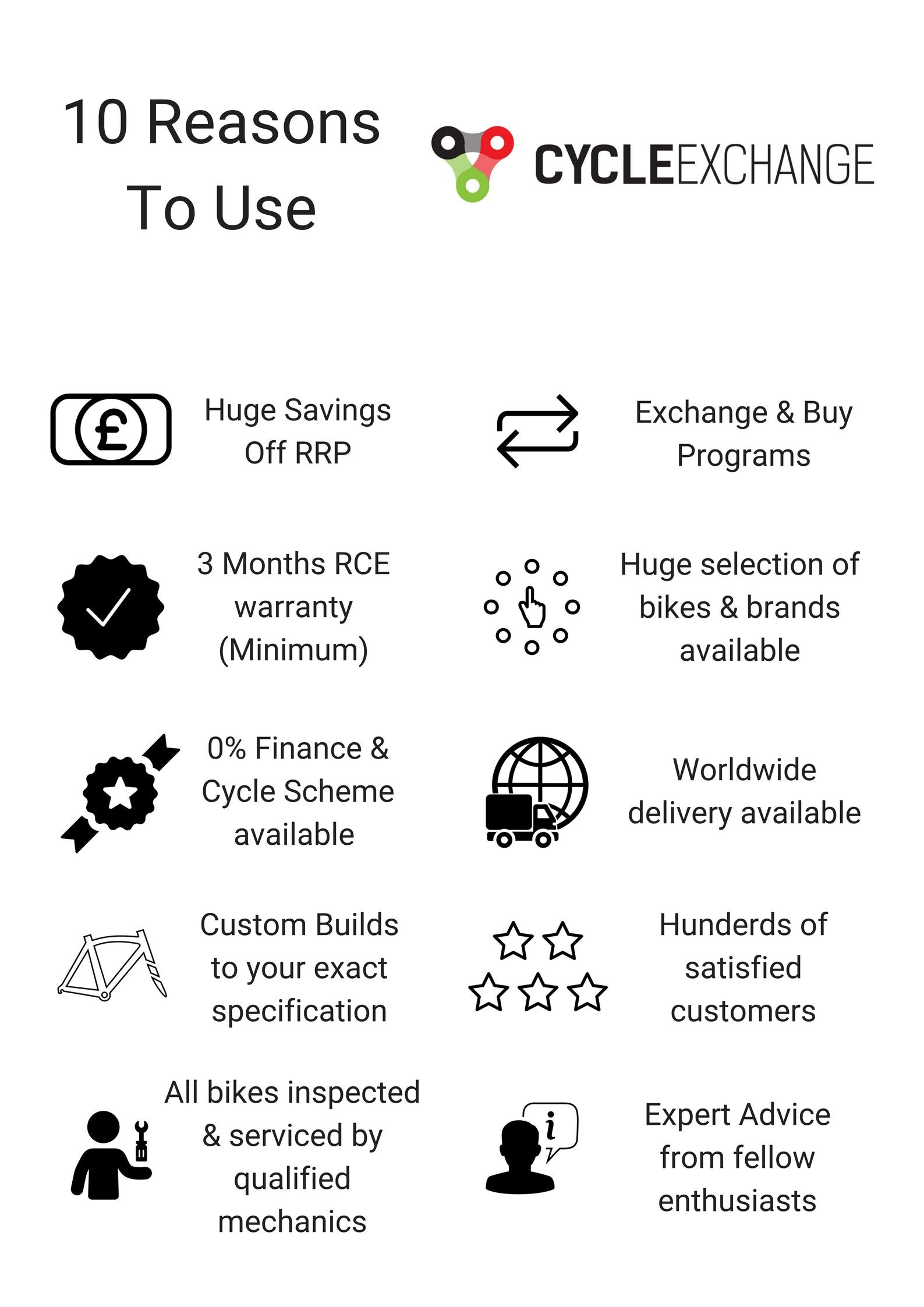 10 Reasons To Use Cycle Exchange