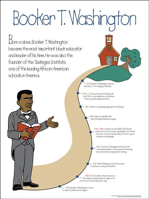 Booker T. Washington: Elementary School Poster by Techdirections